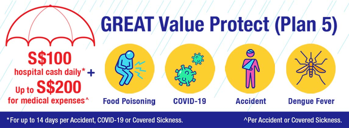 GREAT Value Protect (Plan 5)