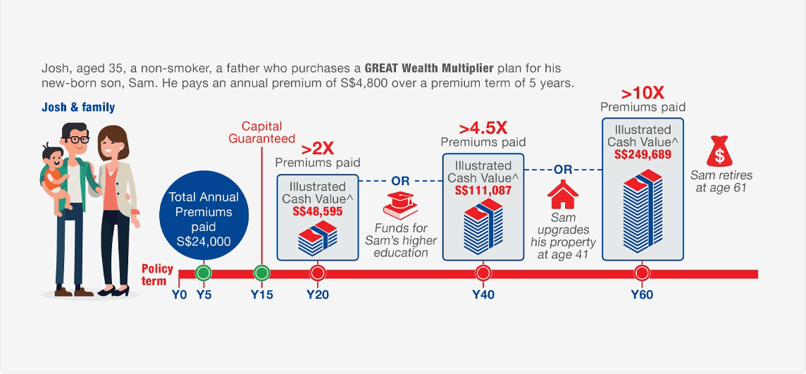 hiw-great-wealth-multiplier-v2